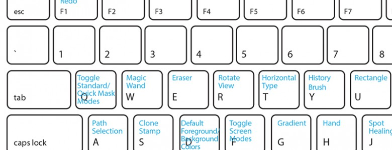 Adobe Photoshop Mac Keyboard Shortcuts