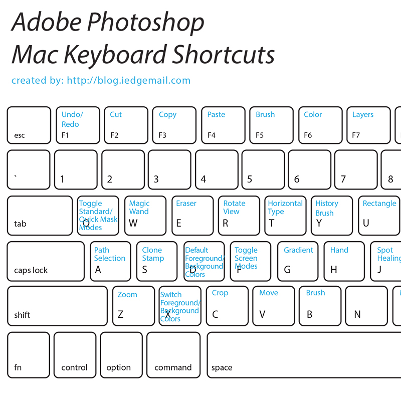 How to Customize Keyboard Shortcuts in Photoshop CS6 - dummies