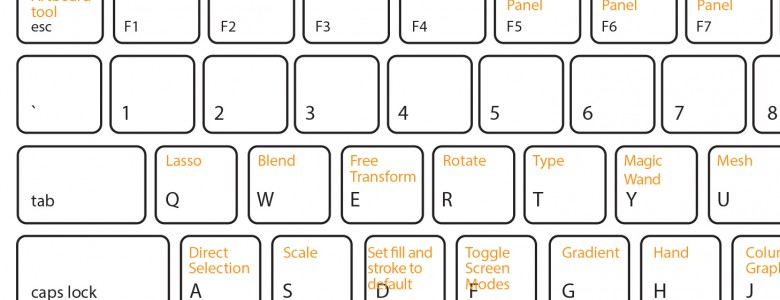 Adobe Illustrator MAc Keyboard Shortcuts