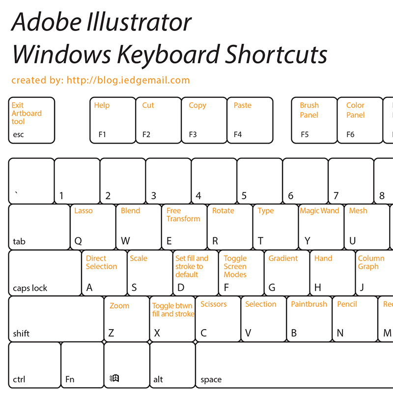 Adobe Illustrator Windows Keyboard Shortcuts